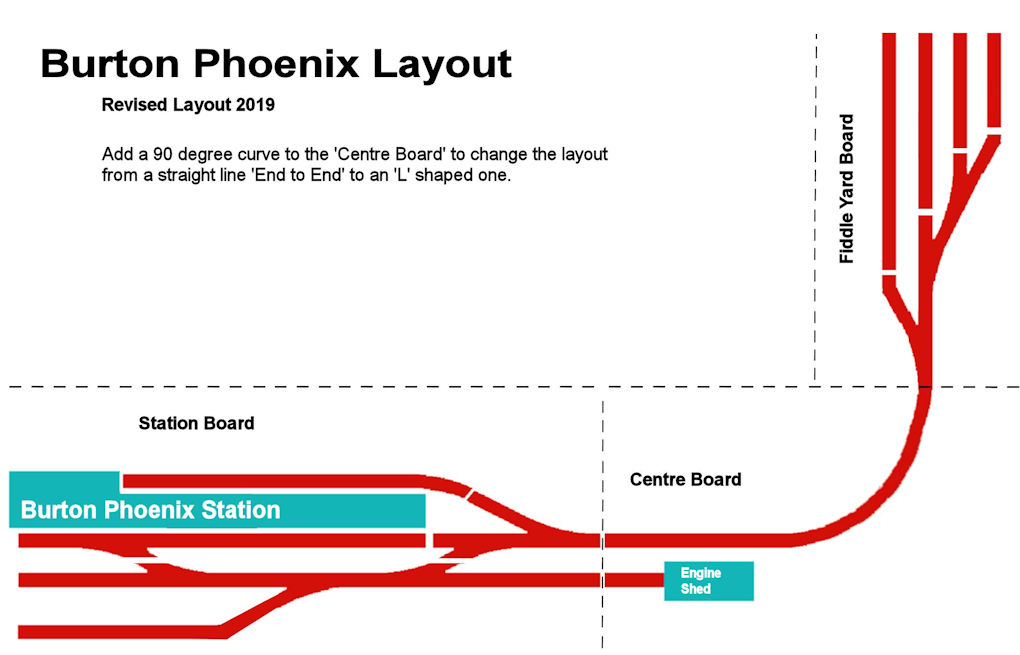 Burton Pheonix Board Layout - Revised 2019_S
