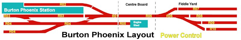 Burton Pheonix Control - Power