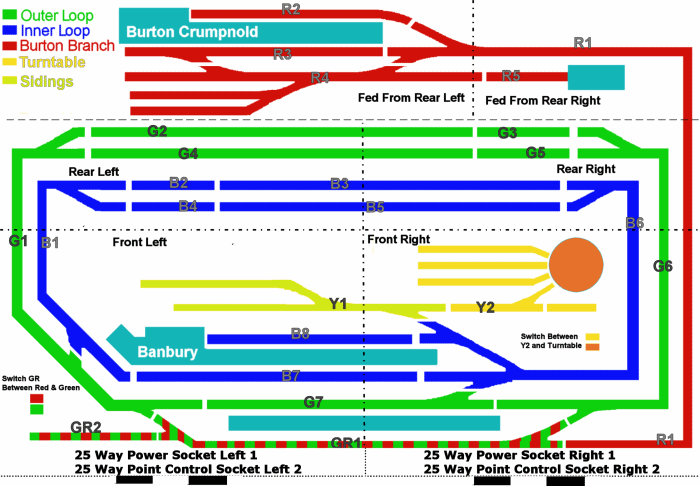 Old Burton layout_control_panel_labeled